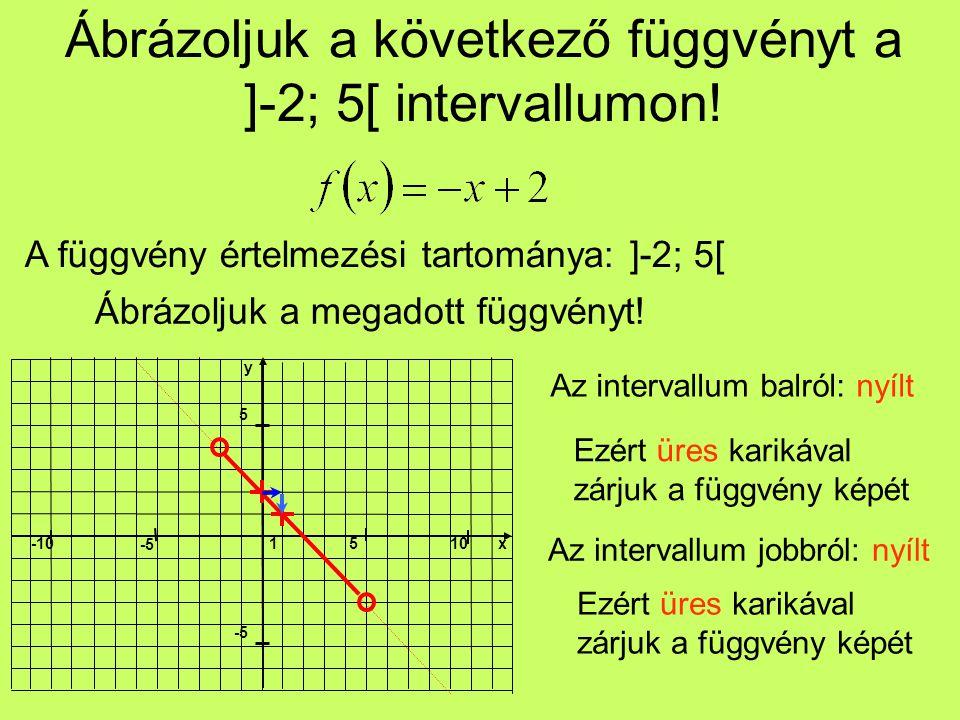 Ábrázoljuk a következő függvényt a ]-2; 5[ intervallumon!